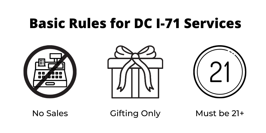 Basic rules for DC I-71 Services infographic