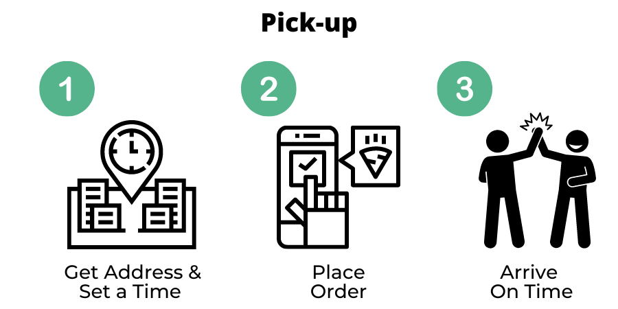 Toker's Guide how DC weed pick-up services work infographic