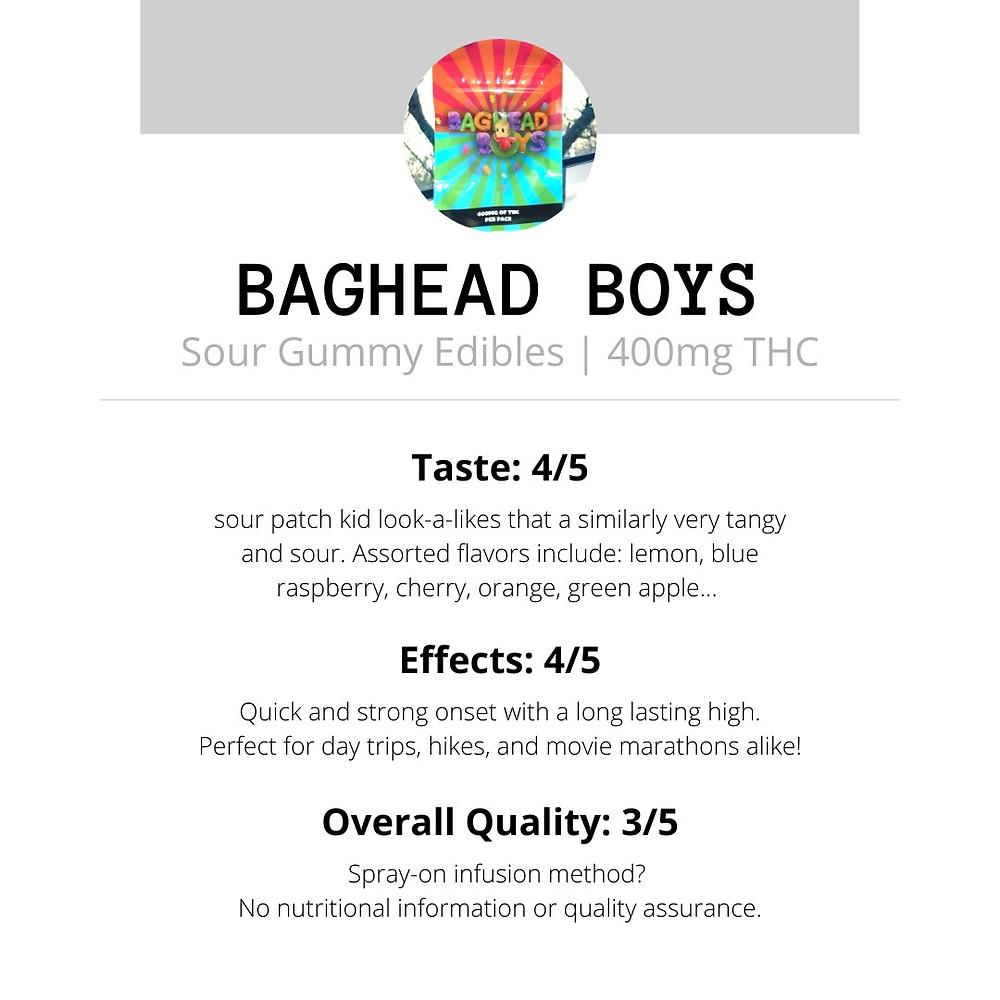 baghead-boys-sour-gummies-review-scorecard-image