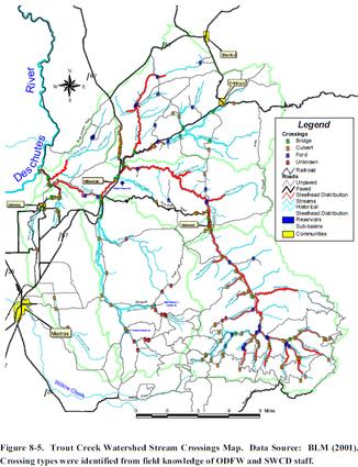 Trout Creek Watershed