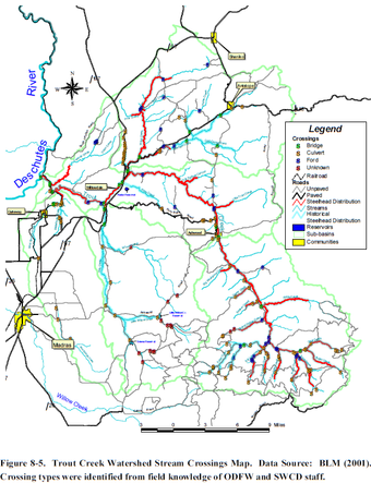 Trout Creek Watershed