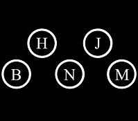 Icons Typografie