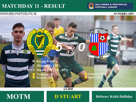 Match Results 1st February 2020