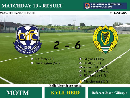 Match Results 11th January 2020