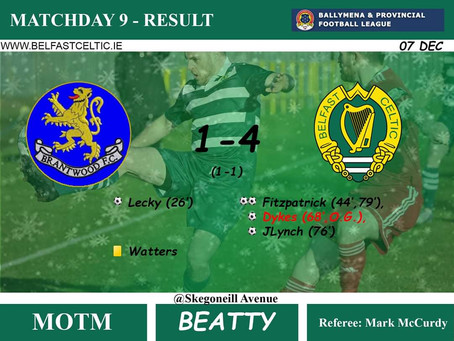 Match Result 7th December 2019