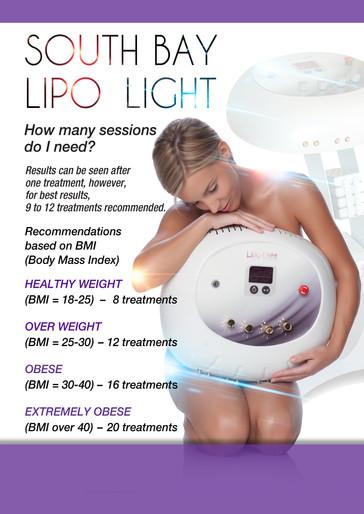 LipoLight Poster