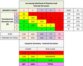 9_LEXIN_5X5_IC_CHART.png