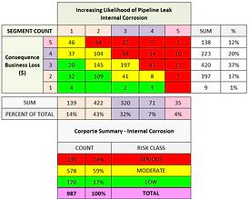 9_LEXIN_5X5_IC_CHART.png