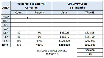 12_VANTAGE_POINT_EC_CP_SAVINGS_CHART.jpg