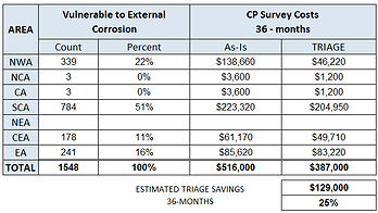 12_SANLING_EC_CP_SAVINGS_CHART.png