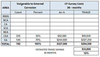 12_BEARSPAW_EC_CP_SAVINGS_CHART.png