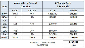 12_CARDINAL_EC_CP_SAVINGS_CHART.jpg