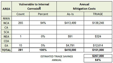 10_XTO_IC_MITIGATION_SAVINGS_CHART.jpg