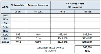 12_KARVE_EC_CP_SAVINGS_CHART.png