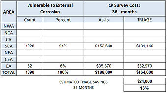 12_CITY_MED_HAT_EC_CP_SAVINGS_CHART.jpg