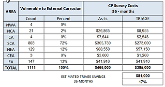 12_HOUSTON_EC_CP_SAVINGS_CHART.png