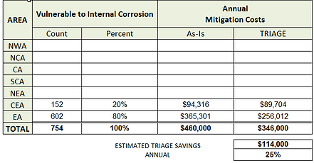 10_KARVE_IC_MITIGATION_SAVINGS_CHART.png