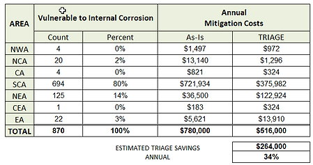 10_HOUSTON_IC_MITIGATION_SAVINGS_CHART.p