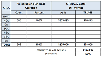 12_SEVEN_GENERATIONS_EC_CP_SAVINGS_CHART
