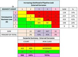 11_LEXIN_5X5_EC_CHART.png