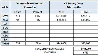 12_KELT_EC_CP_SAVINGS_CHART.jpg