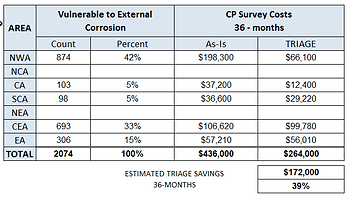 12_SURGE_EC_CP_SAVINGS_CHART.png