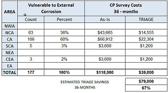 12_TORC_EC_CP_SAVINGS_CHART.jpg