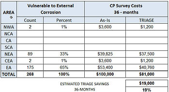 12_PENGROWTH_EC_CP_SAVINGS_CHART.jpg