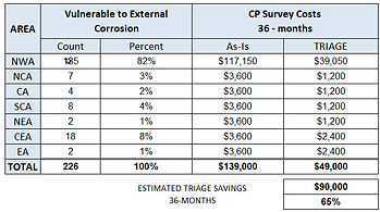 12_INSIGNIA_EC_CP_SAVINGS_CHART.jpg