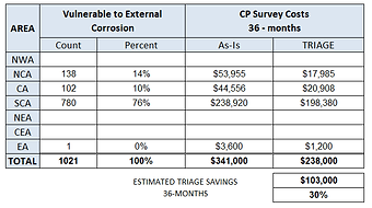 12_PIERIDAE_EC_CP_SAVINGS_CHART.png