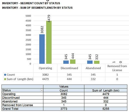 2_TRIDENT_INVENTORY_CHART.jpg