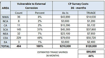12_QUESTFIRE_EC_CP_SAVINGS_CHART.jpg
