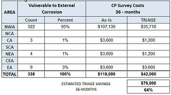 12_HIGHWOOD_EC_CP_SAVINGS_CHART.jpg
