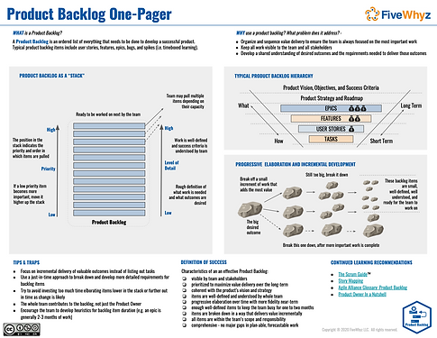 Product Backlog One Pager FiveWhyz Image