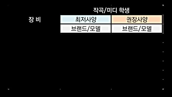 210118 온라인클래스 장비 권장사항(수정)-02.png