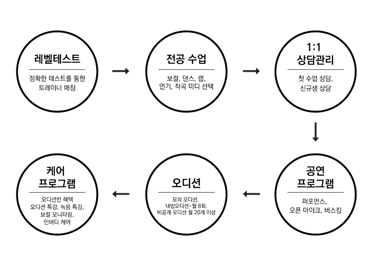 홈페이지  커리큘럼, 아이콘-01.png