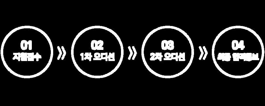 오디션 메인페이지 오디션 과정-01.png