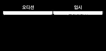 210118 온라인클래스 홈페이지 공통수업안내-04.png