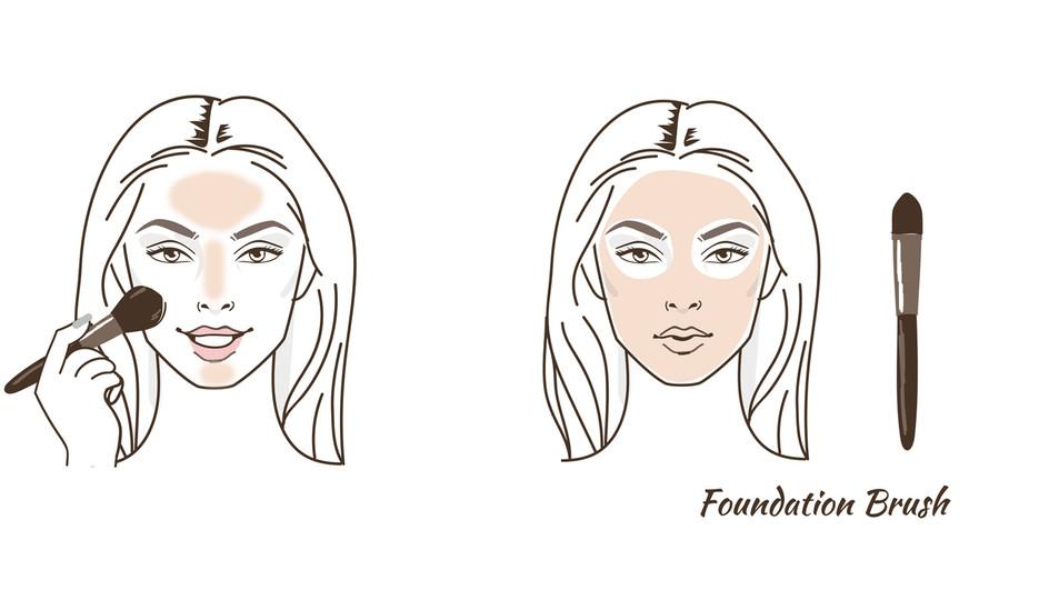 Comment utiliser ses pinceaux de maquillages ?