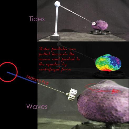 Ocean Waves Moon Pull Model