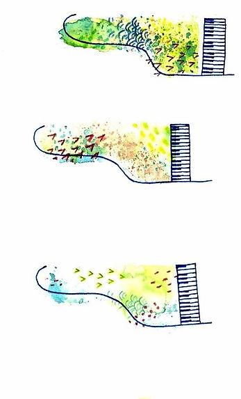 apprendre le piano à Paris à tout âge