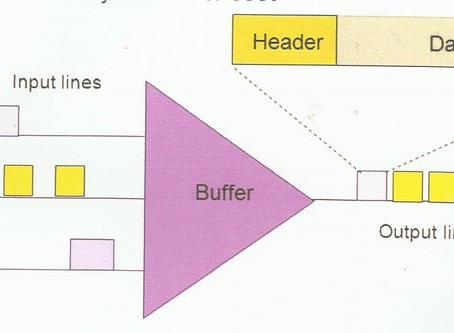 Redes Modo Pacote: Visão Geral e Multiplexação Estatística (Artigo Técnico 3)