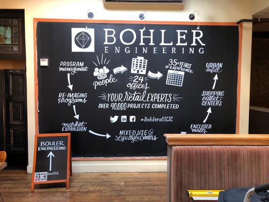 Bohler Engineering Event Mural