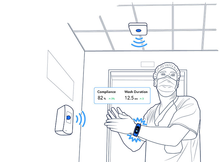 Vitalacy_Automated_Hand_Hygiene_Compliance_Healthcare