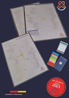 Geprüfter Wirtschaftsfachwirt IHK Lernkarten + 3 Poster + App + Box Stand 2021