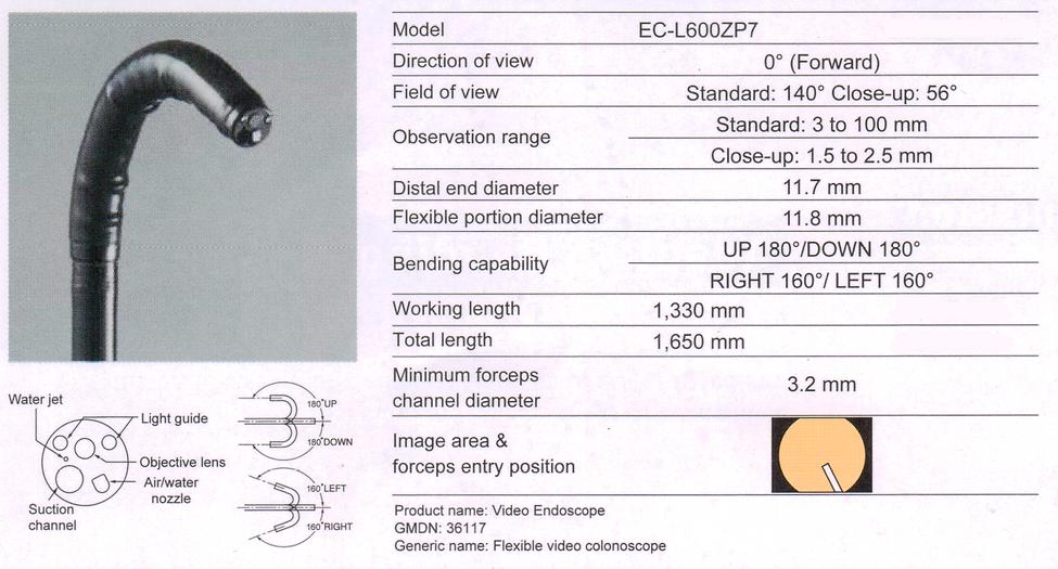 EC L 600ZP7.png