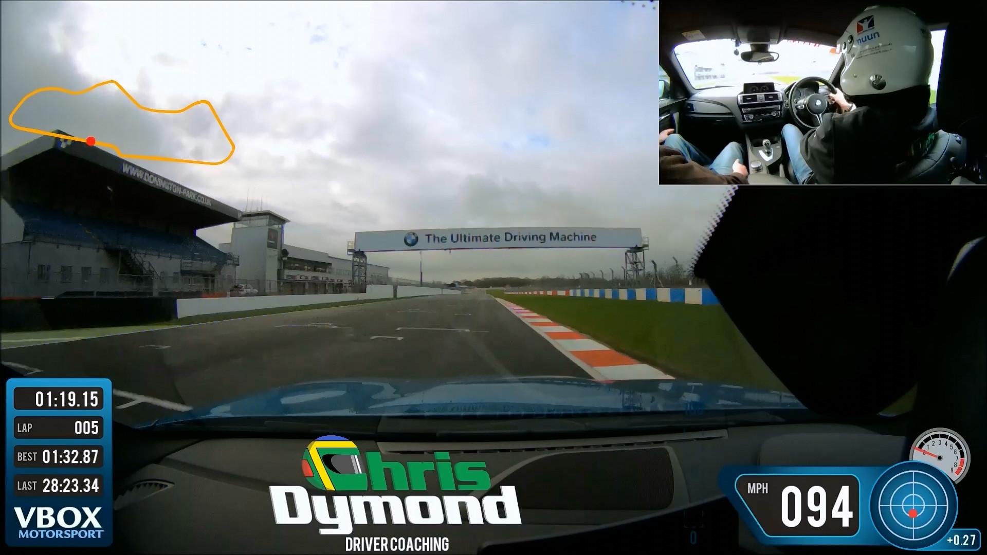 Racelogic VBOX HD2