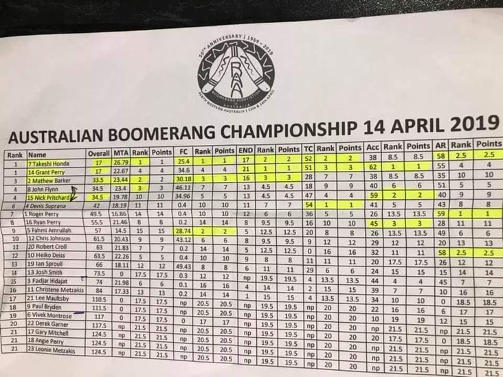 National Results 2019.jpg