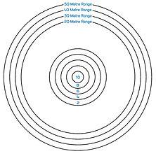 Aussie Round Circle.jpg