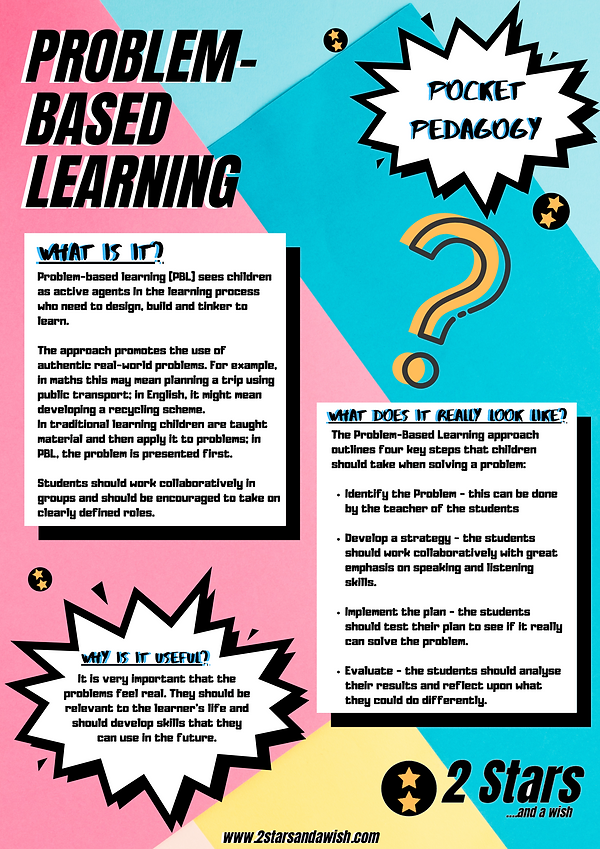 Problem-Based Learning (2).png